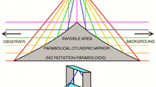 Een voorbeeld van hoe een voorwerp door het gebruik van spiegels onzichtbaar kan lijken