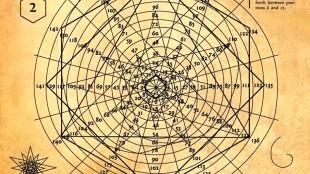 Nicola Tesla - Map to multiplication 12/12/12