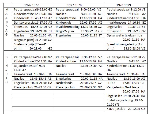 Programma 1976-77; 77-78; 78-79 (1)