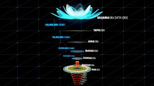 Vedic Cosmology (foto vediccosmology.com)