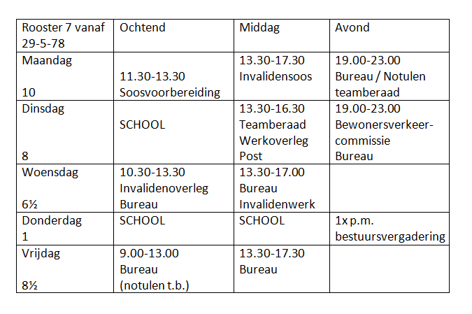 rooster 7